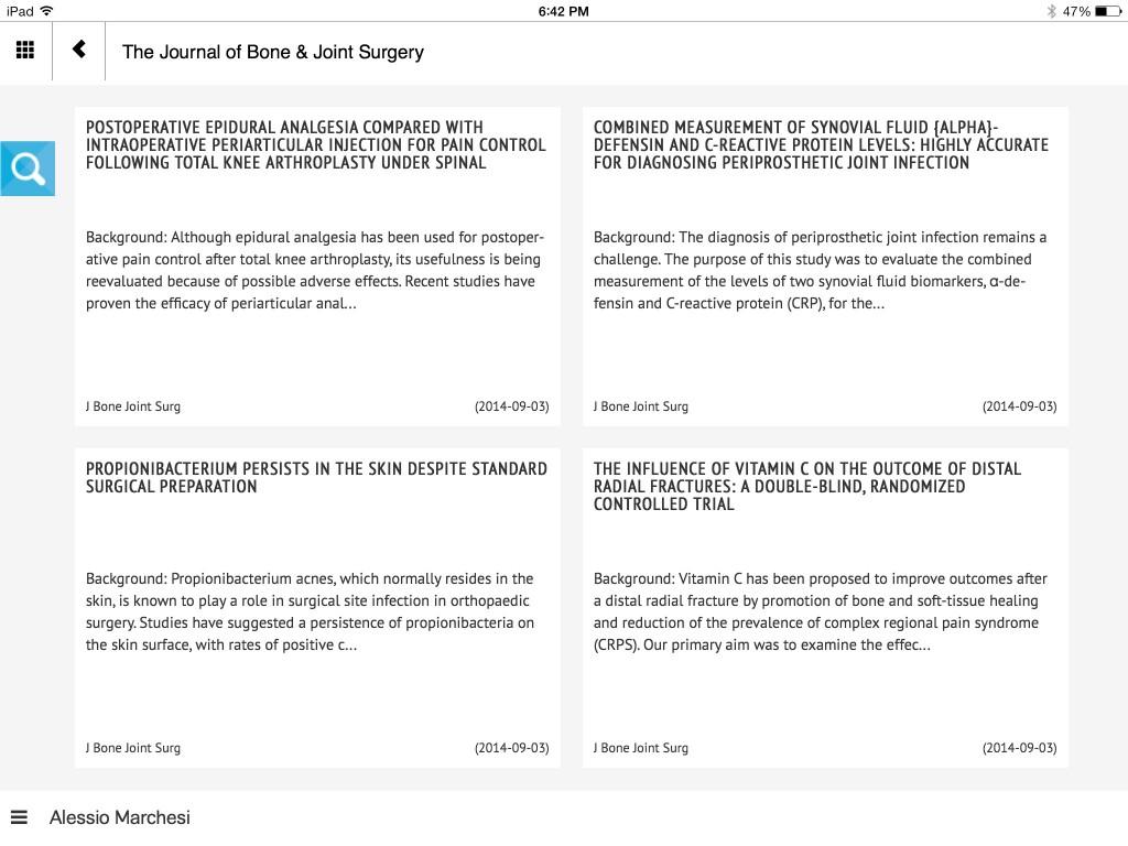 Leading Journals JBJS