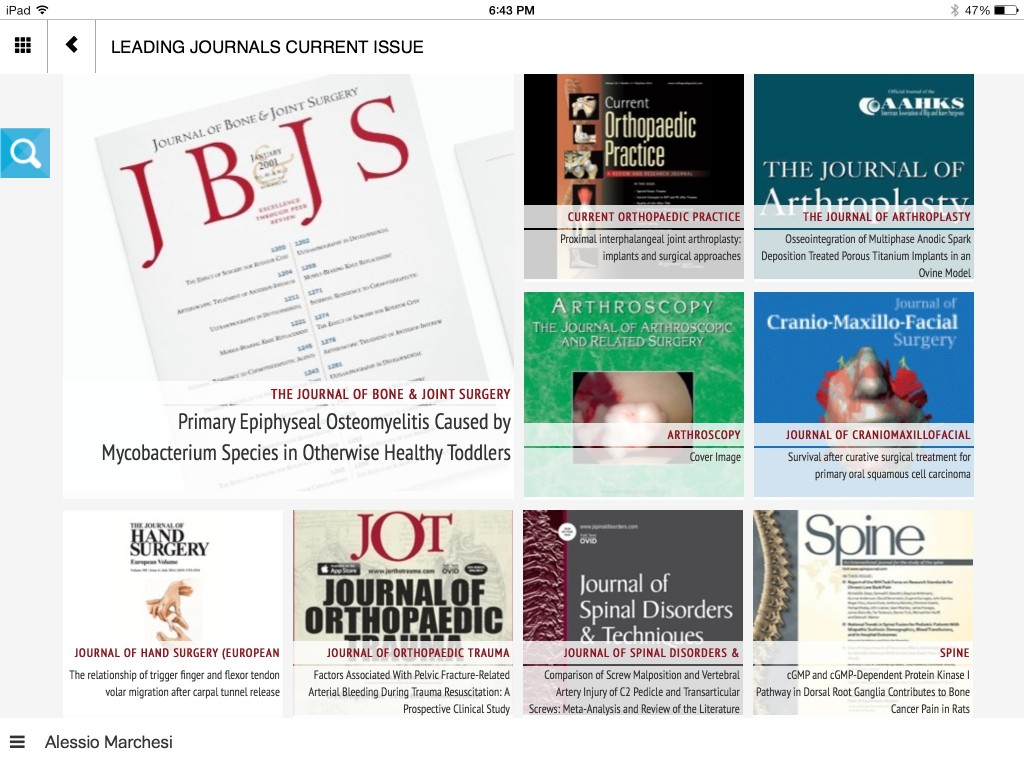 Leading Journals